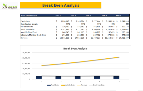 Restaurant_Fine_Dine_Financial_Model_breakeven