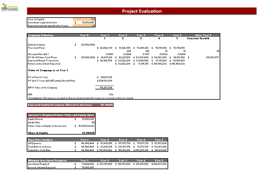 Solar_Energy_Excel_Financial_Model_project_evaluation