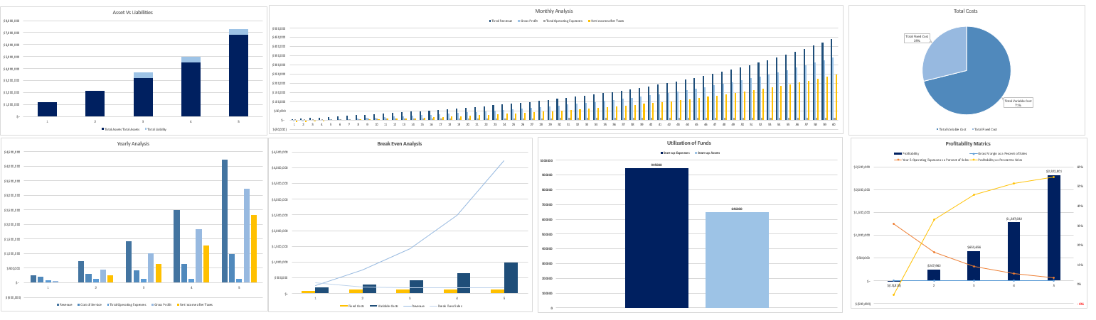 In-Home Health Care Financial Model Dashboard