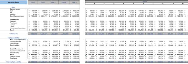 Dropshipping Excel Financial Model Balance Sheet