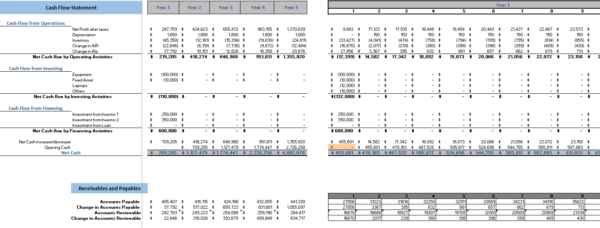 Dropshipping Excel Financial Model cash flow