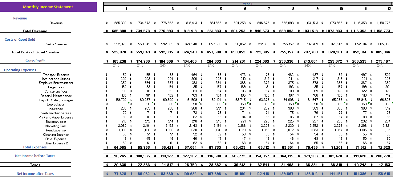 Event Management Agency Excel Financial model Monthly Income Statement