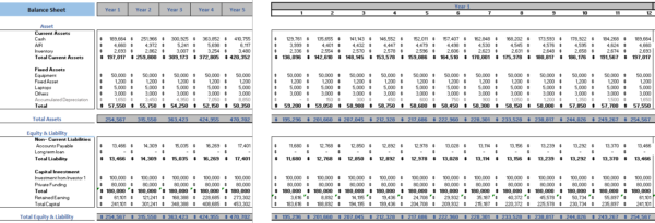 Online Toy Store Excel Financial Model Balance Sheet