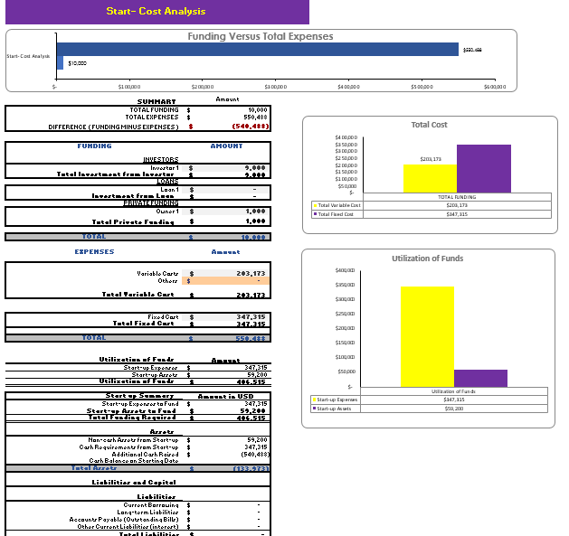 Online Art Store Excel_Financial_Model_Startup_Summary