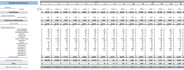 PR Agency Excel Financial Model Excel Financial Model Monthly Income Statement
