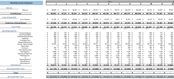 Retail Store Excel Financial model Monthly Income Statement
