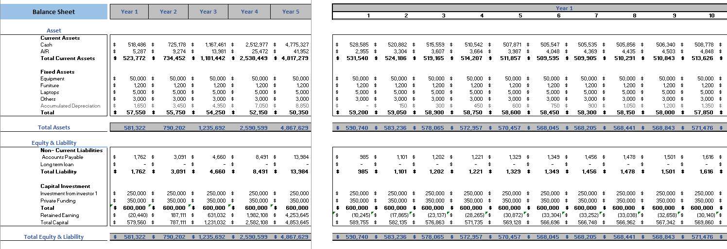 Transcription Services Excel Financial Model Balance Sheet