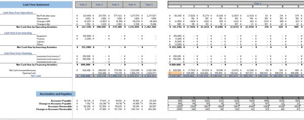 Transcription Services Excel Financial Model Cash Flow