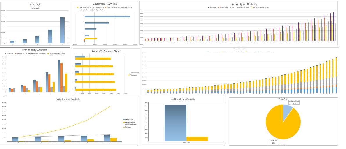 Transcription Services Excel Financial Model Dashboard