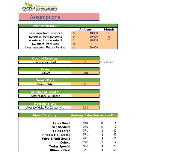 Food Truck Financial Model