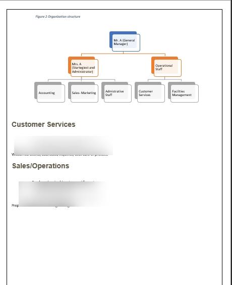 organization_structure