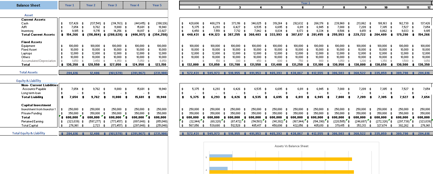 Antique Shop Excel Financial Model Balance Sheet