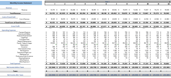 Antique Shop Excel Financial Model Monthly Income Statement