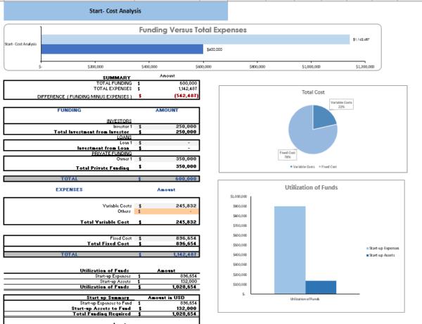 Antique Shop Excel Financial Model Startup Summary