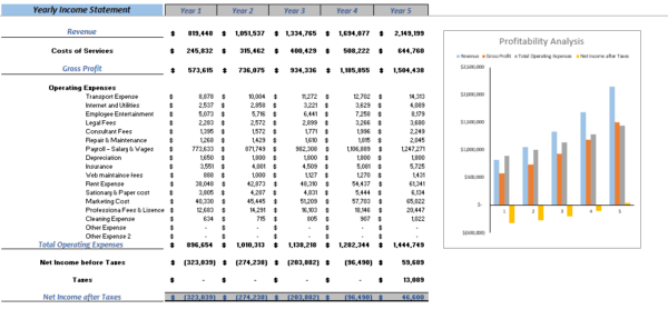 Antique Shop Excel Financial Model Yearly Income Statement