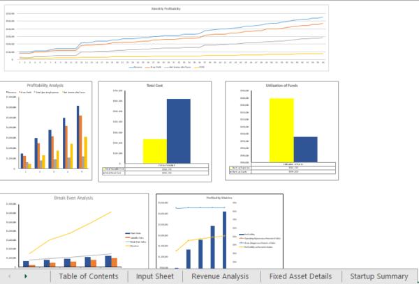 Car Dealer Excel Financial Model