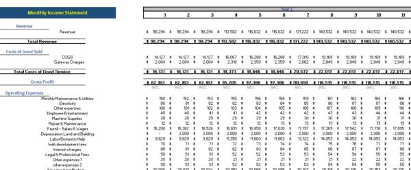 Car Dealer Excel Financial Model Income Statement