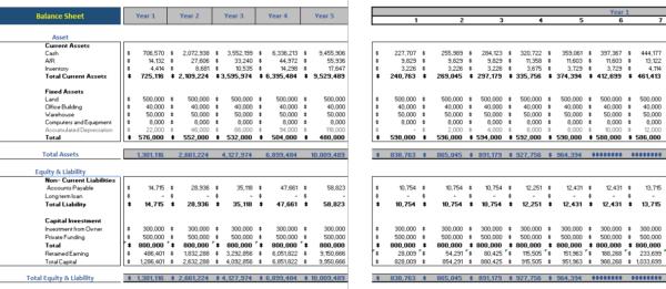 Car Dealer Excel Financial Model Balance Sheet