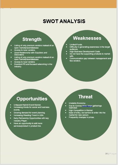 Event Management Business Plan SWOT Analysis