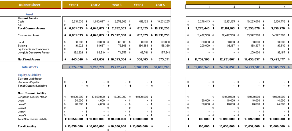 Financial Model For Real Estate
