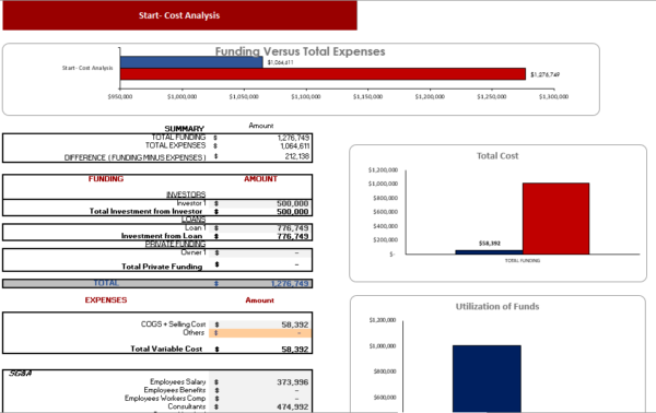 Cosmetic Products Excel Financial Model Startup Summary