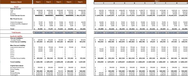 Courier Service Financial Model balance sheet