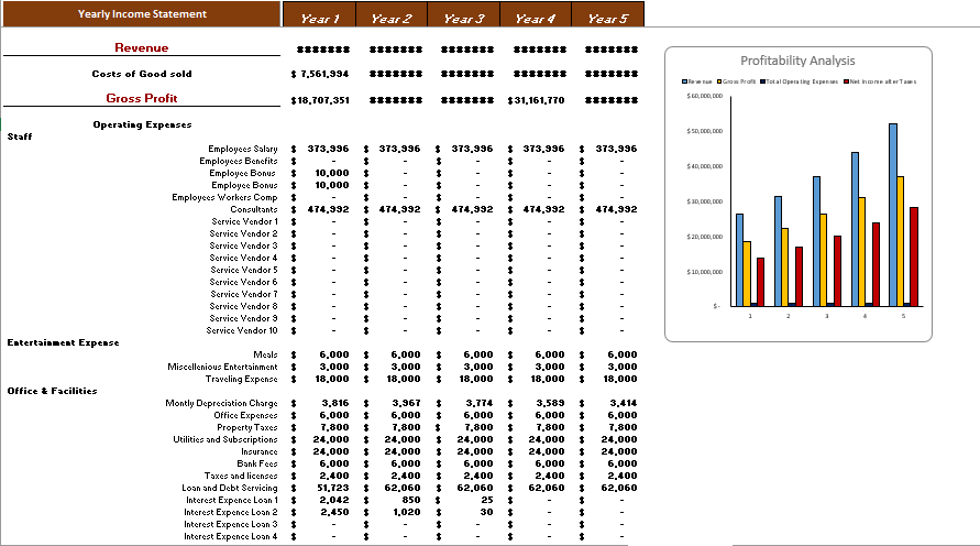 Courier Service Financial Model yearly income statement