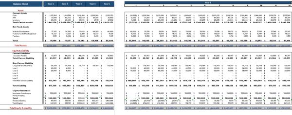 E-mobile Store Excel Financial model Balance Sheet