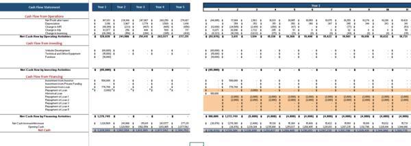 E-mobile Store Excel Financial model Cash Flow