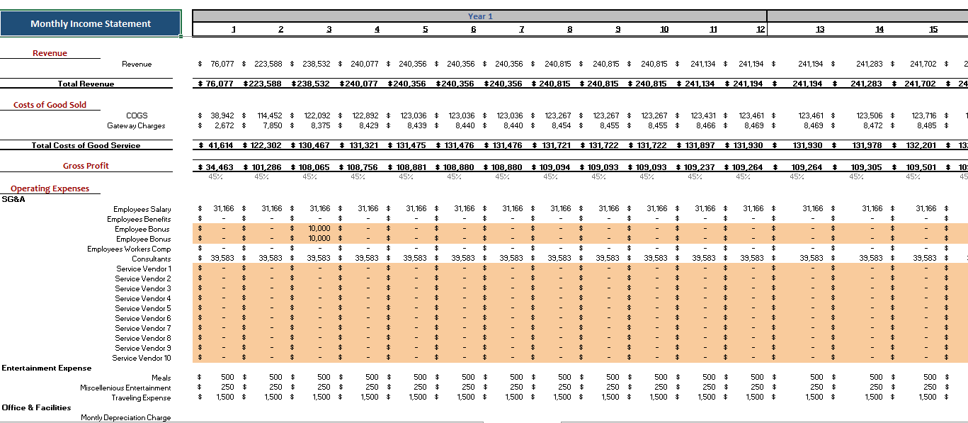 E-mobile Store Excel Financial model Monthly Income Statement
