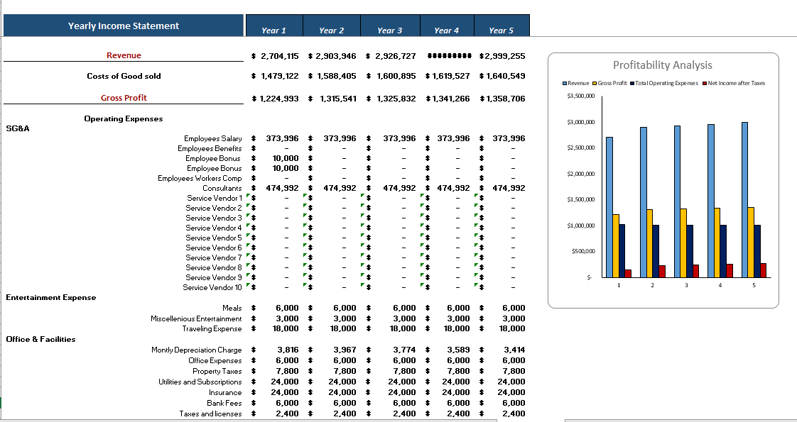 E-mobile Store Excel Financial model Yearly Income Statement