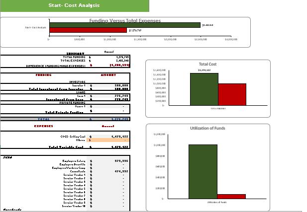 EFM Excel Financial Model Start-up Summary