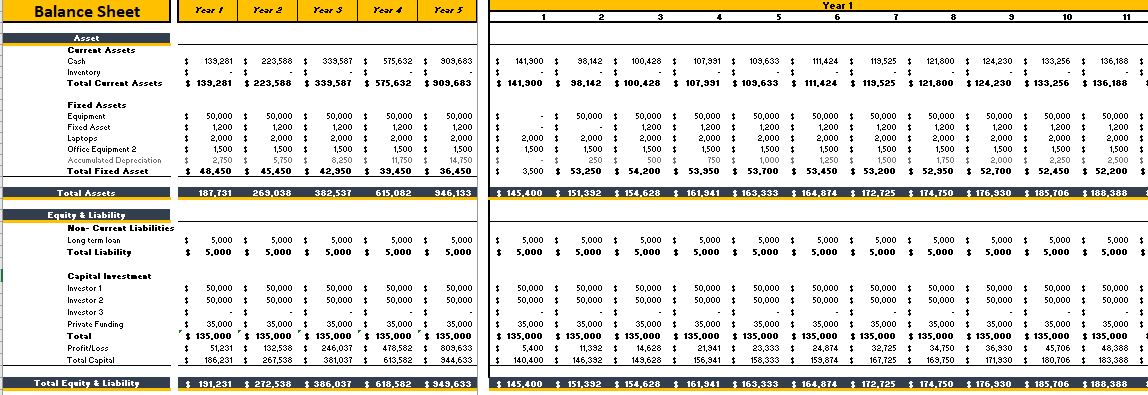 Law firm Financial Model Balance sheet