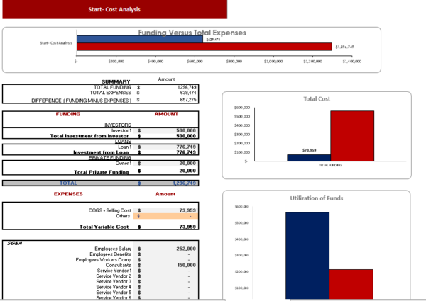 Poultry Farm Excel Financial Model Startup Summary