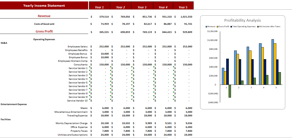 Poultry Farm Excel Financial Model Yearly Income Statement