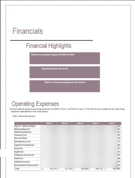 Spa Business Plan Financials