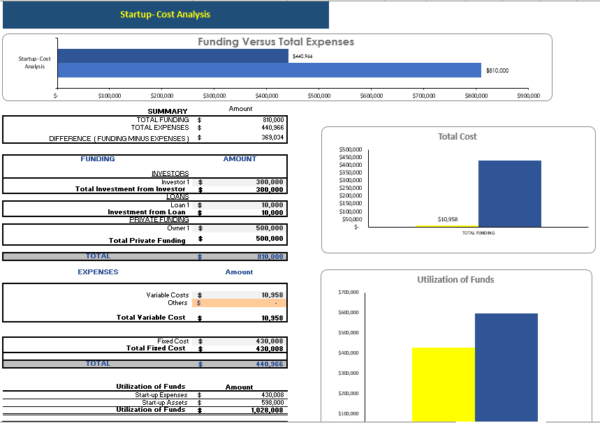 cleaning service excel financial model Startup Summary