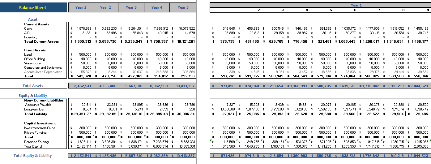 cleaning service excel financial model balance sheet