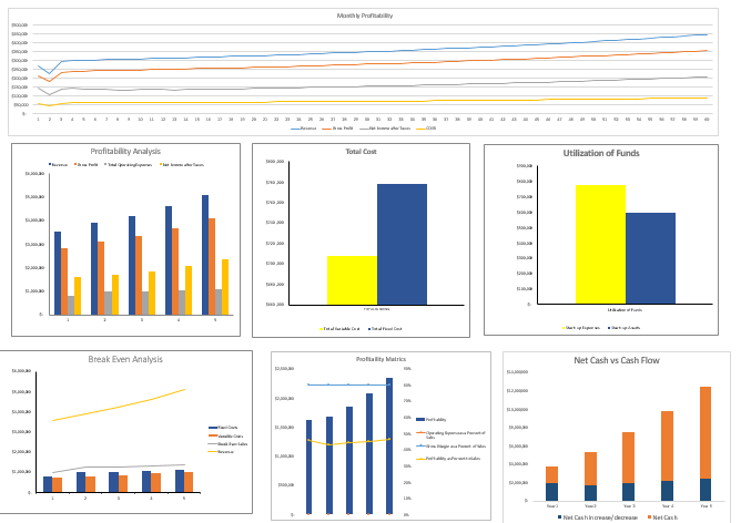 cleaning service excel financial model dashboard