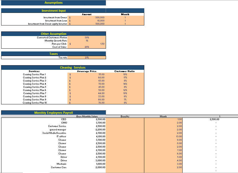 cleaning service excel financial model input sheet
