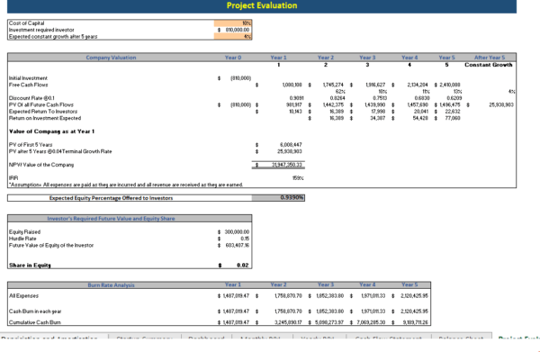 cleaning service excel financial model project evaluation
