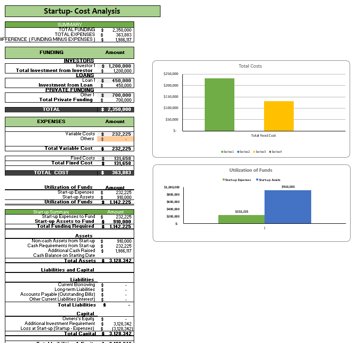 Accounting_Sofware_FInancial_Model_Startup_SUmmary