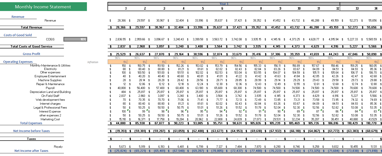Financial_Model_Income_Statement_1
