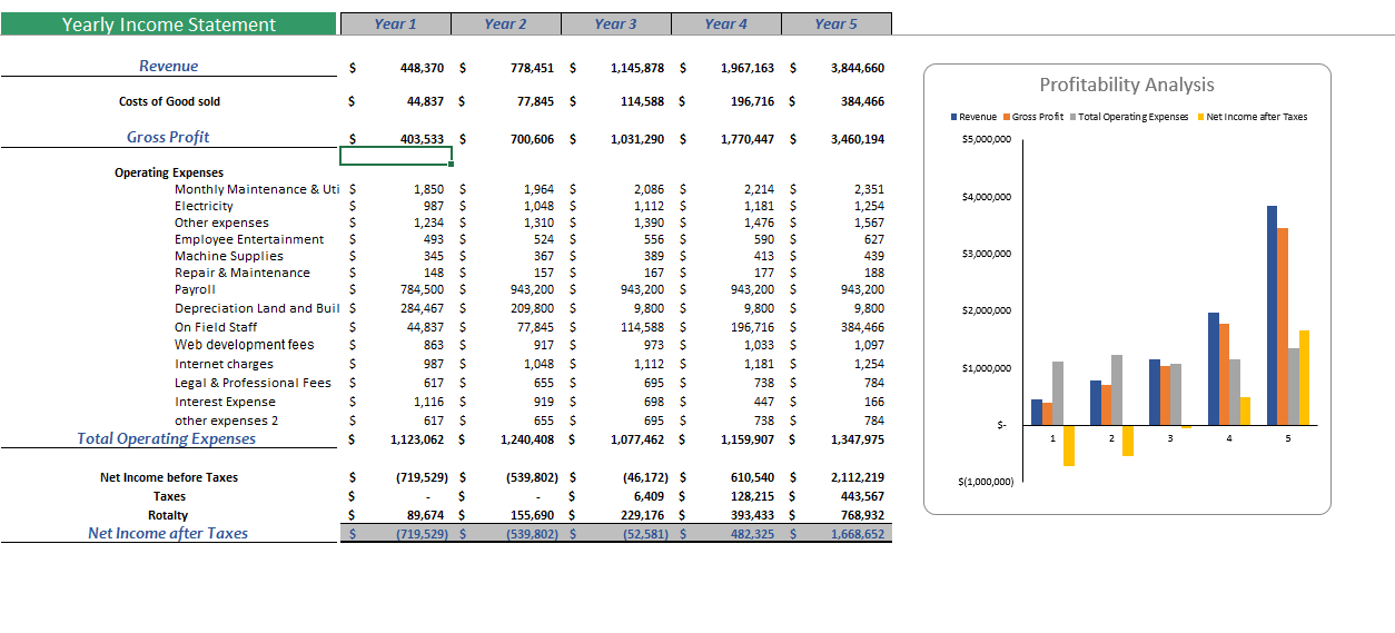 Financial_Model_Income_Statement_2