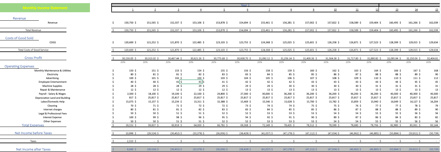 Movie Theatre Financial Model monthly income statement