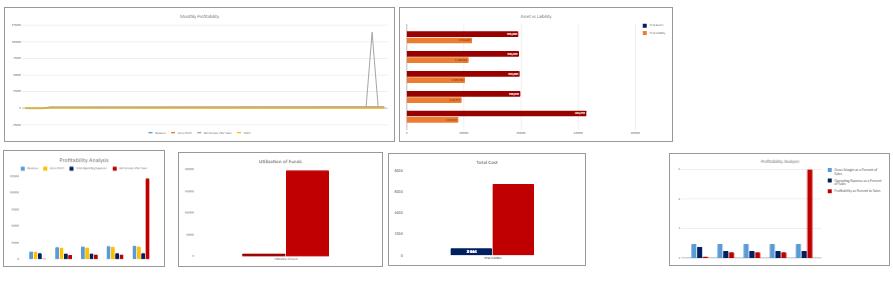 Single Family Real Estate Excel Financial Model Dashboard Sheet