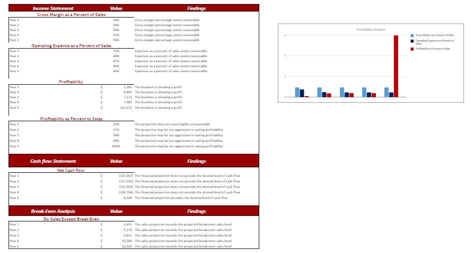 Diagnostic Tool Sheet