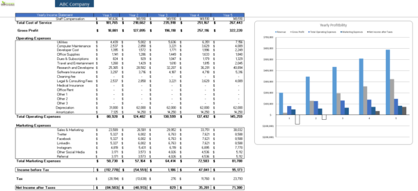 FInancial_Model_Startup_Yearly_PnL