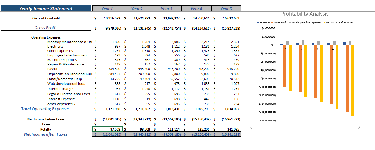 Financial_Model_Oil_Gas_Income_Statement