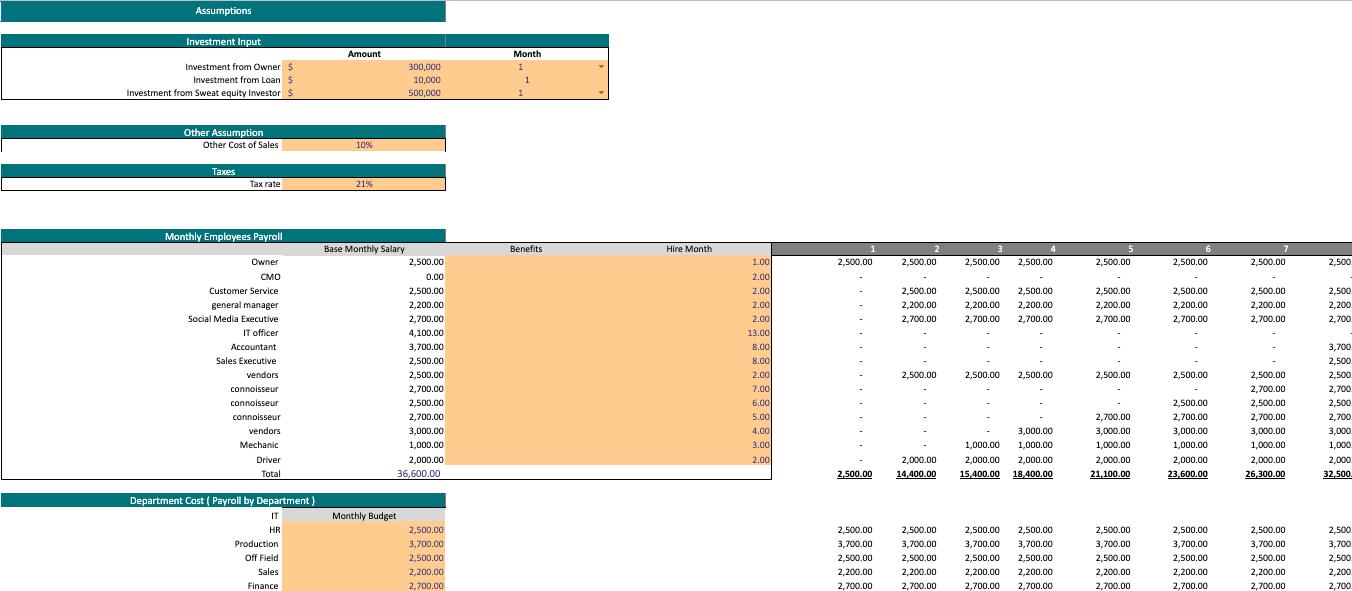 Frozen Yogurt Excel Financial Model Template Input